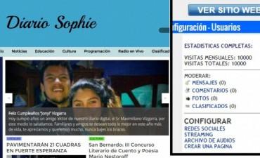 10.000 Visitas en DiarioSophie.com - Gracias Por Elegirnos