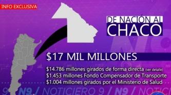 Chaco: El Gobierno Nacional asistió a la provincia con 17 mil millones de pesos destinados a beneficiarios, aportes en salud y transporte